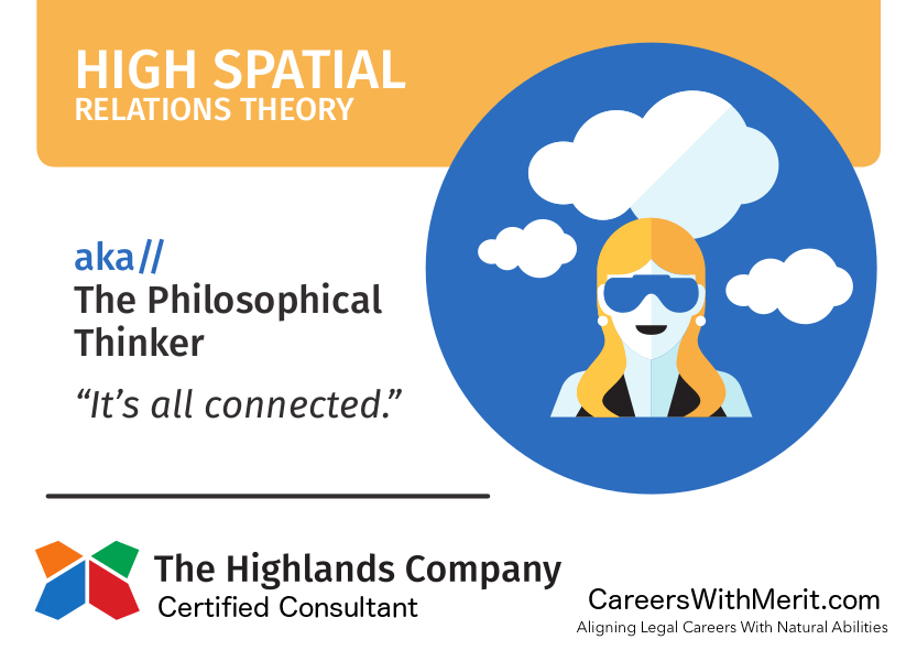 high-spatial-relations-theory