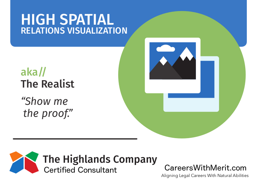 high-spatial-relations-visualization